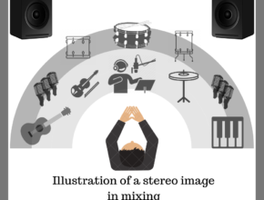 Stereo Imaging Techniques
